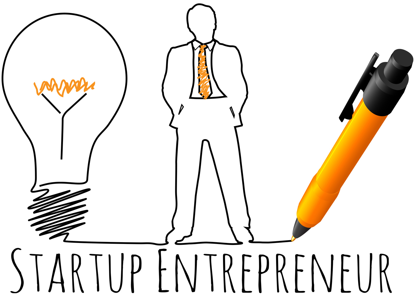 entrepreneurship and intrapreneurship Key words: entrepreneurial intentions, intrapreneurship, corporate entrepreneurship introduction entrepreneurial behaviour is important for national employment, the growth of national economies and global competitiveness.