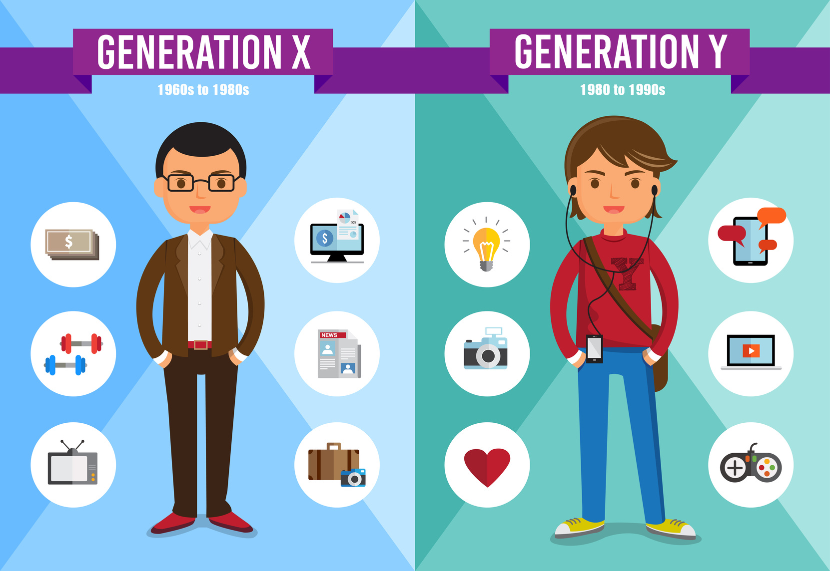 do the working and learning styles differ across generations do the working and learning styles differ across generations