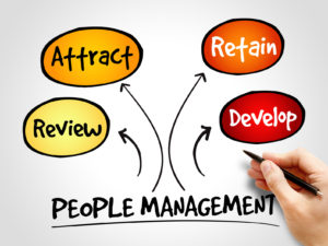 People management mind map, business strategy concept